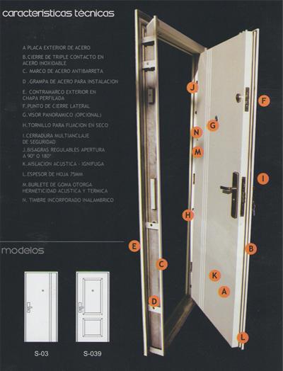 Buhr metal productos puertas de seguridad Puertas de seguridad